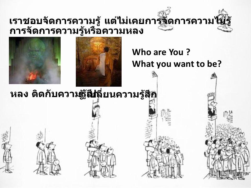 @ copyright chaiyot suntivong เราชอบจัดการความรู้ แต่ไม่เคยการจัดการความไม่รู้ รู้ เปลี่ยนความรู้สึก หลง ติดกับความรู้สึก การจัดการความรู้หรือความหลง