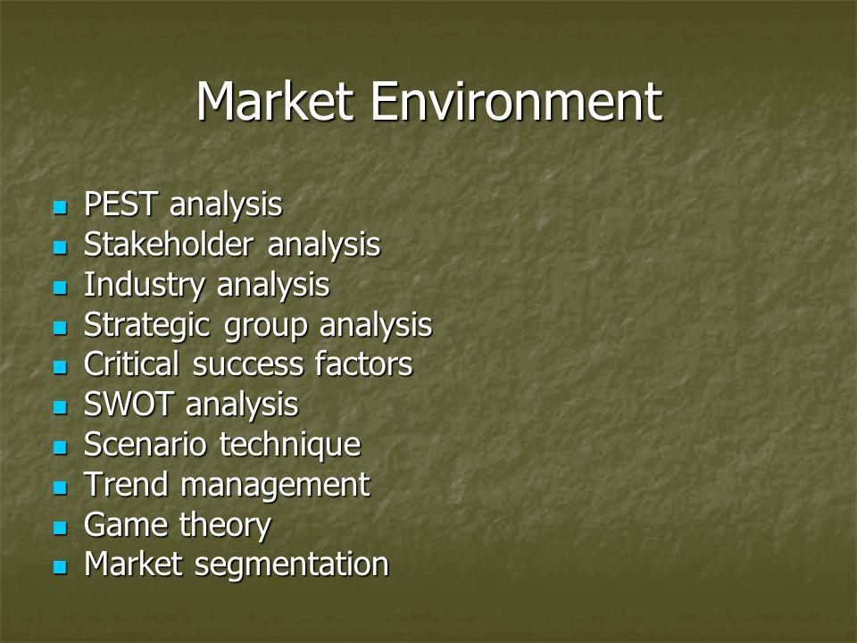 Market Environment PEST analysis PEST analysis Stakeholder analysis Stakeholder analysis Industry analysis Industry analysis Strategic group analysis