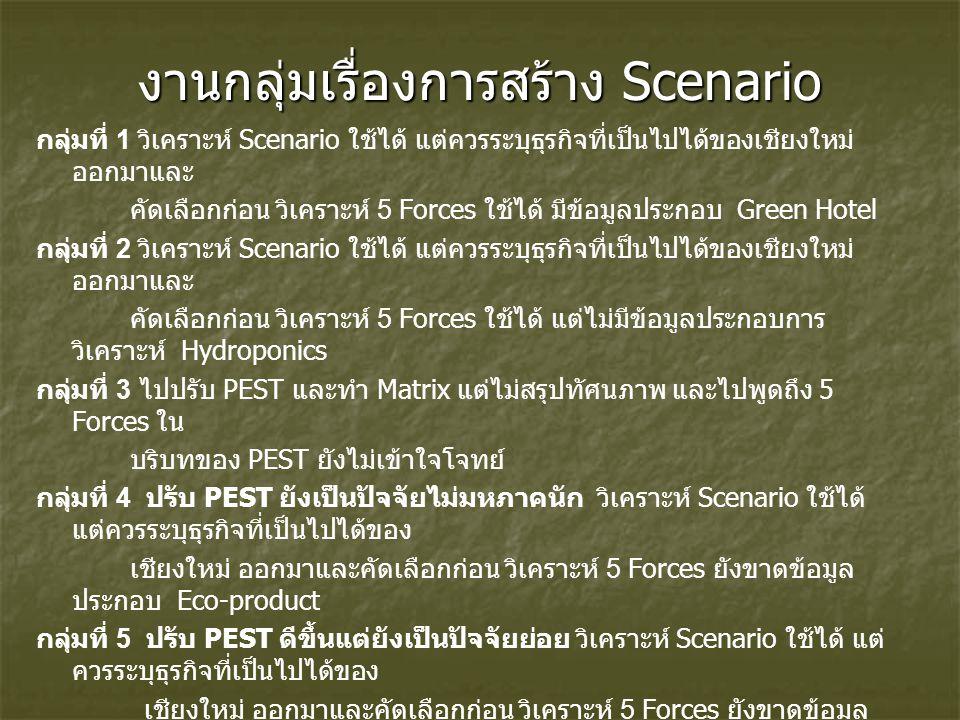 งานกลุ่มเรื่องการสร้าง Scenario กลุ่มที่ 1 วิเคราะห์ Scenario ใช้ได้ แต่ควรระบุธุรกิจที่เป็นไปได้ของเชียงใหม่ ออกมาและ คัดเลือกก่อน วิเคราะห์ 5 Forces
