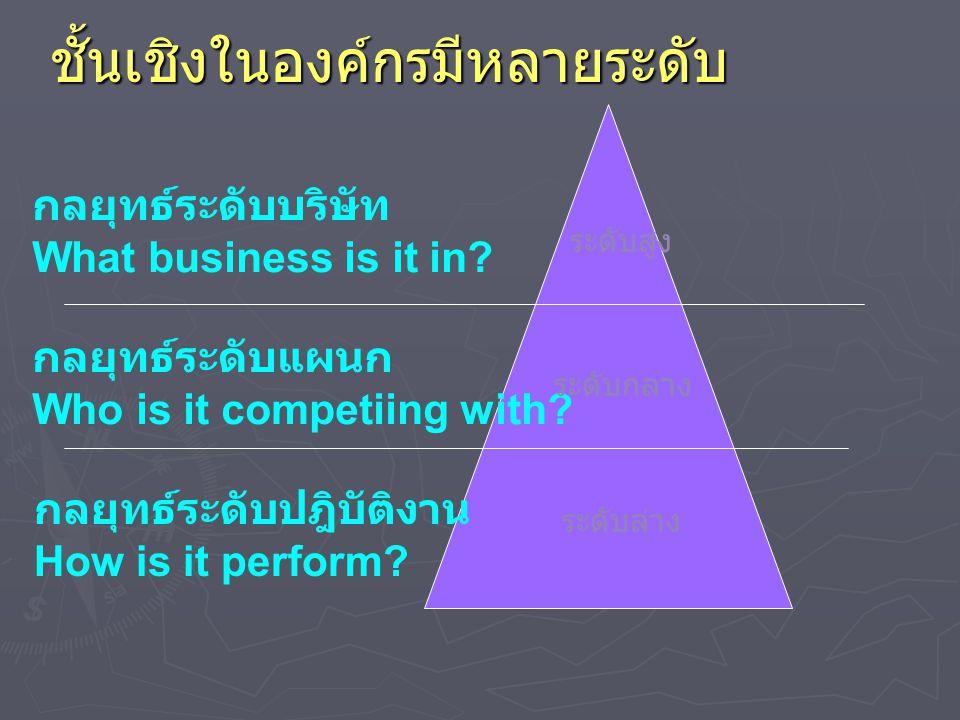ชั้นเชิงในองค์กรมีหลายระดับ กลยุทธ์ระดับปฎิบัติงาน How is it perform? กลยุทธ์ระดับแผนก Who is it competiing with? กลยุทธ์ระดับบริษัท What business is