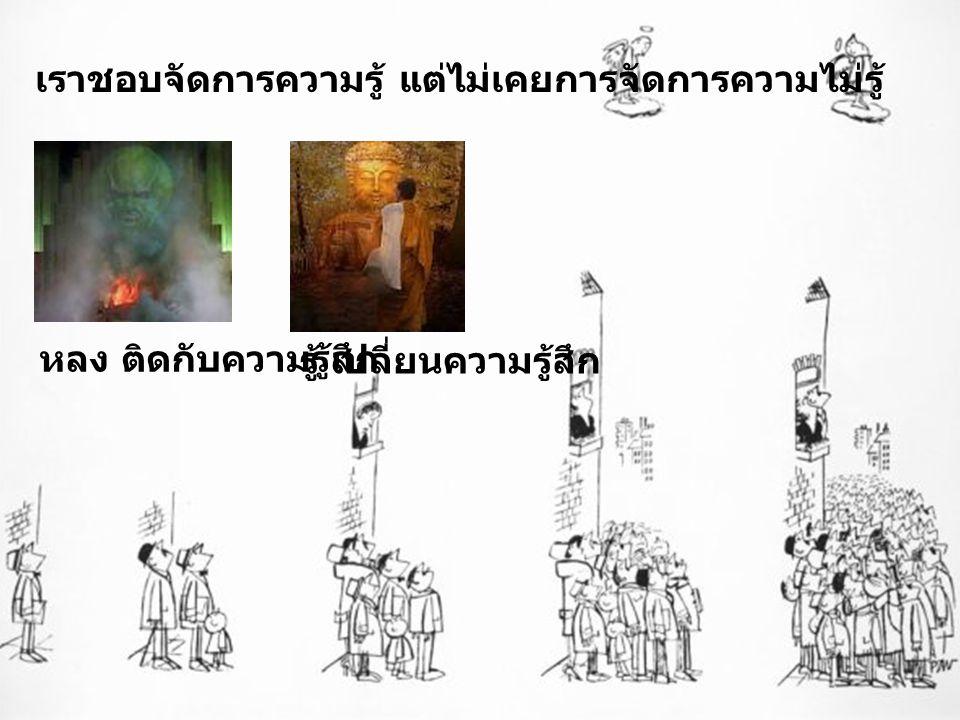 @ copyright chaiyot suntivong เราชอบจัดการความรู้ แต่ไม่เคยการจัดการความไม่รู้ รู้ เปลี่ยนความรู้สึก หลง ติดกับความรู้สึก