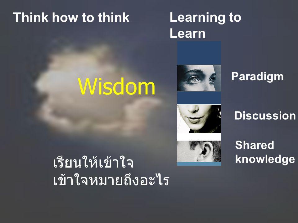 เรียนให้เข้าใจ เข้าใจหมายถึงอะไร Paradigm Discussion Shared knowledge Think how to thinkLearning to Learn Wisdom