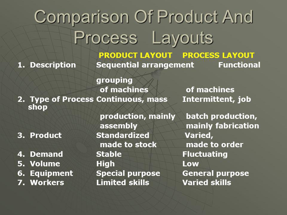Comparison Of Product And Process Layouts PRODUCT LAYOUT PROCESS LAYOUT 1.