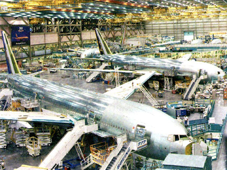 Facility Layout ประเด็นพิจารณาในการวางผัง การออกแบบผลิตภัณฑ์และปริมาณการผลิต เครื่องจักรอุปกรณ์ กระบวนการผลิต กำลัง ผลิต คุณภาพชีวิตในการทำงานและการ ติดต่อสื่อสาร ข้อจำกัดด้านตัวอาคาร ทำเลที่ตั้งและ ต้นทุนการเคลื่อนย้าย ชนิดของการวางผัง   Fixed position layout   Trade and Service layout   Office layout   Warehouse layout   Process Layout   Product layout