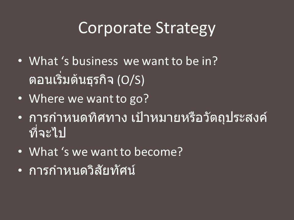 Corporate Strategy Strategic Issue 1.มาตรฐานของอาหาร ปลอดภัย 2.
