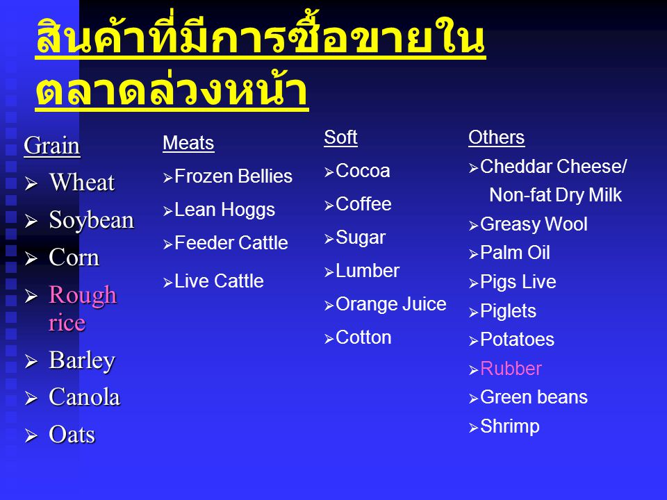 สินค้าที่มีการซื้อขายใน ตลาดล่วงหน้า Grain  Wheat  Soybean  Corn  Rough rice  Barley  Canola  Oats Meats  Frozen Bellies  Lean Hoggs  Feeder Cattle  Live Cattle Soft  Cocoa  Coffee  Sugar  Lumber  Orange Juice  Cotton Others  Cheddar Cheese/ Non-fat Dry Milk  Greasy Wool  Palm Oil  Pigs Live  Piglets  Potatoes  Rubber  Green beans  Shrimp