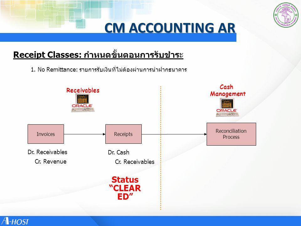CM ACCOUNTING AR Receipt Classes: กำหนดขั้นตอนการรับชำระ 1. No Remittance: รายการรับเงินที่ไม่ต้องผ่านการนำฝากธนาคาร Receivables Cash Management Invoi