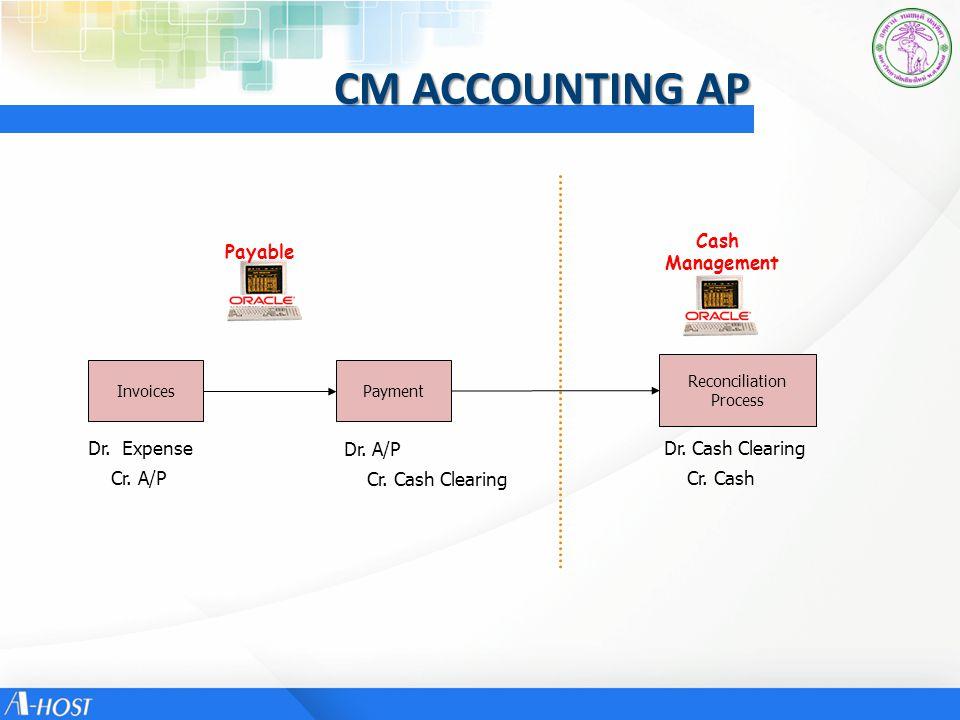 CM ACCOUNTING AP Payable Cash Management InvoicesPayment Reconciliation Process Dr. Expense Cr. A/P Dr. A/P Cr. Cash Clearing Dr. Cash Clearing Cr. Ca