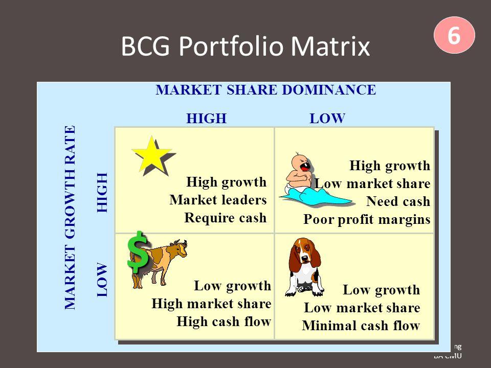 Copy right@chaiyot suntivong BA CMU BCG Portfolio Matrix MARKET SHARE DOMINANCE HIGH LOW MARKET GROWTH RATE LOW HIGH High growth Market leaders Requir
