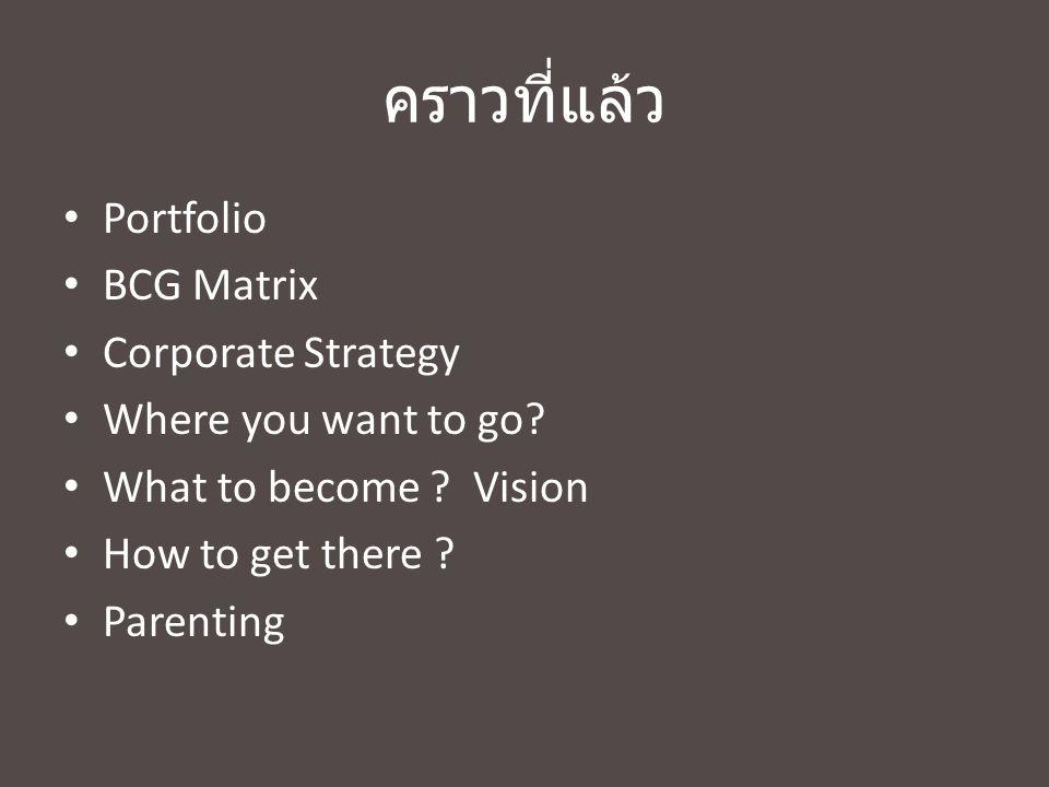 คราวที่แล้ว Portfolio BCG Matrix Corporate Strategy Where you want to go? What to become ? Vision How to get there ? Parenting