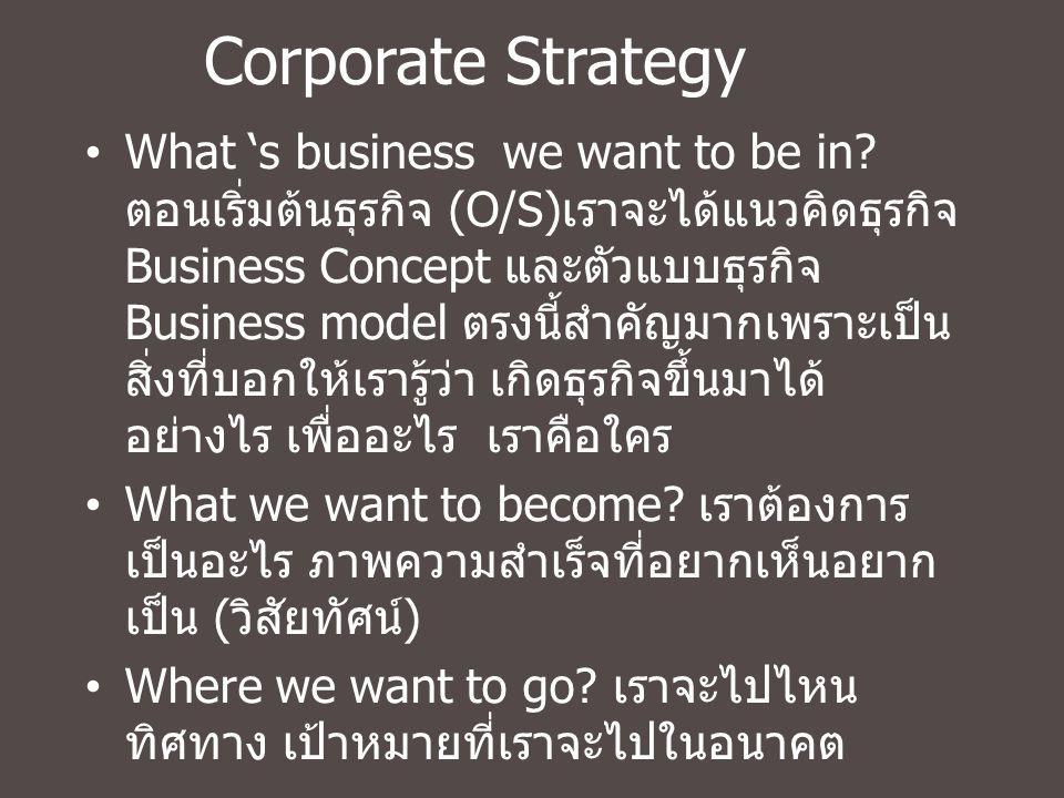 Corporate Strategy What 's business we want to be in? ตอนเริ่มต้นธุรกิจ (O/S) เราจะได้แนวคิดธุรกิจ Business Concept และตัวแบบธุรกิจ Business model ตรง