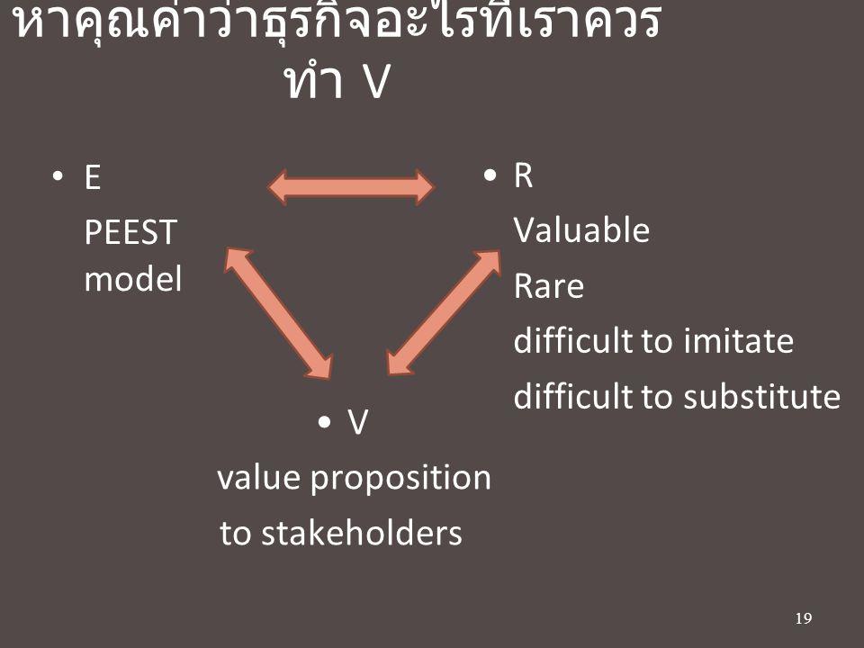 หาคุณค่าว่าธุรกิจอะไรที่เราควร ทำ V E PEEST model 19 R Valuable Rare difficult to imitate difficult to substitute V value proposition to stakeholders