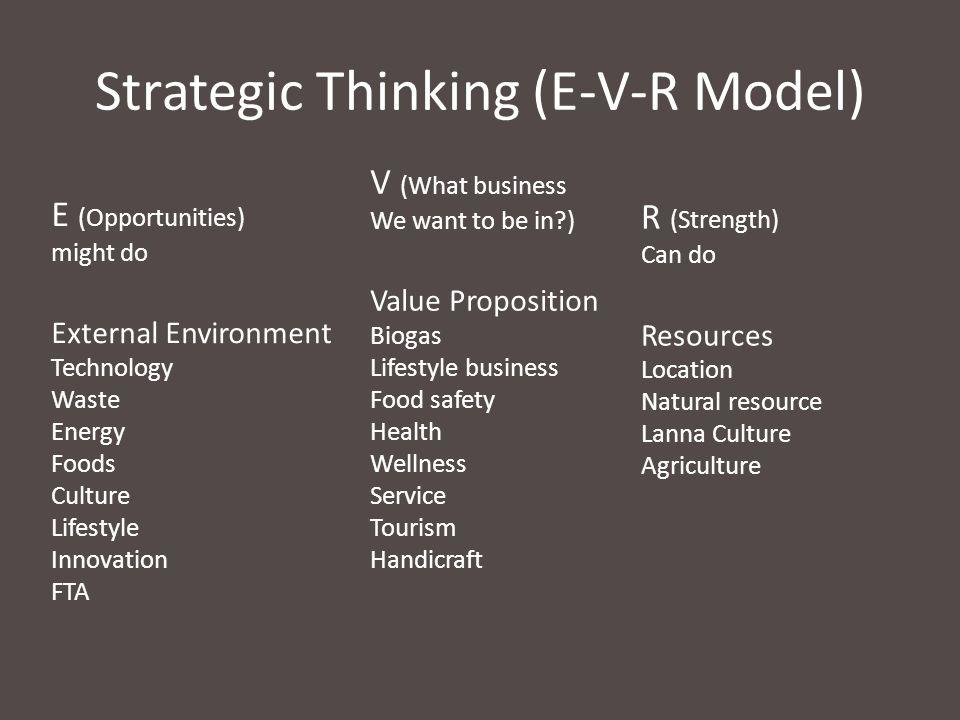 Strategic Thinking (E-V-R Model) E (Opportunities) might do External Environment Technology Waste Energy Foods Culture Lifestyle Innovation FTA V (Wha