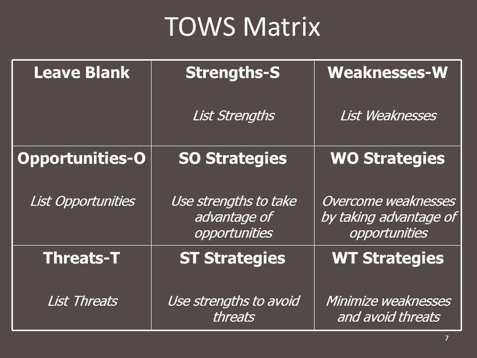 TOWS matrix Opportunities 1.เทคโนโลยีชีวภาพ 2. เปิดการค้าเสรี 3.