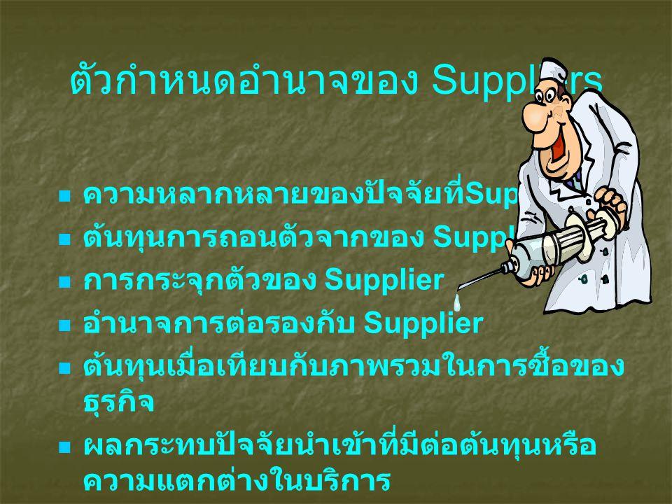ตัวกำหนดอำนาจของ Suppliers ความหลากหลายของปัจจัยที่ Supplier มี ต้นทุนการถอนตัวจากของ Supplier การกระจุกตัวของ Supplier อำนาจการต่อรองกับ Supplier ต้น