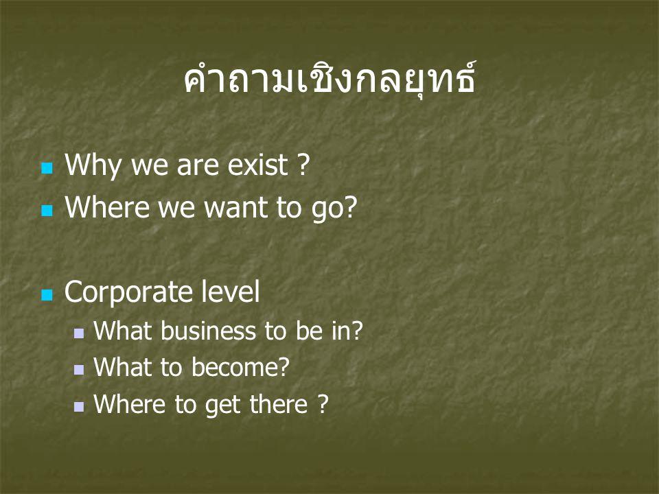 คำถามเชิงกลยุทธ์ Why we are exist ? Where we want to go? Corporate level What business to be in? What to become? Where to get there ?