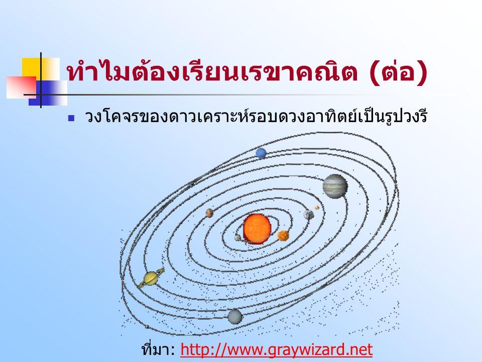 ทำไมต้องเรียนเรขาคณิต ( ต่อ ) วงโคจรของดาวเคราะห์รอบดวงอาทิตย์เป็นรูปวงรี ที่มา : http://www.graywizard.nethttp://www.graywizard.net