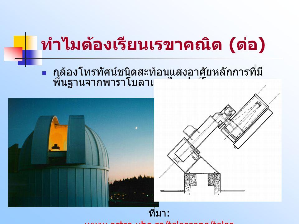 ทำไมต้องเรียนเรขาคณิต ( ต่อ ) จานดาวเทียมที่ใช้ กับเรดาร์และ เคเบิลทีวี ใช้จาน รูปพาราโบลอยด์ ( รูปทรงที่เกิดจาก การหมุน พาราโบลารอบ แกนสมมาตรของ พาราโบลา ) ที่มา : http://www.svengrahn.pp.se/ http://www.svengrahn.pp.se/