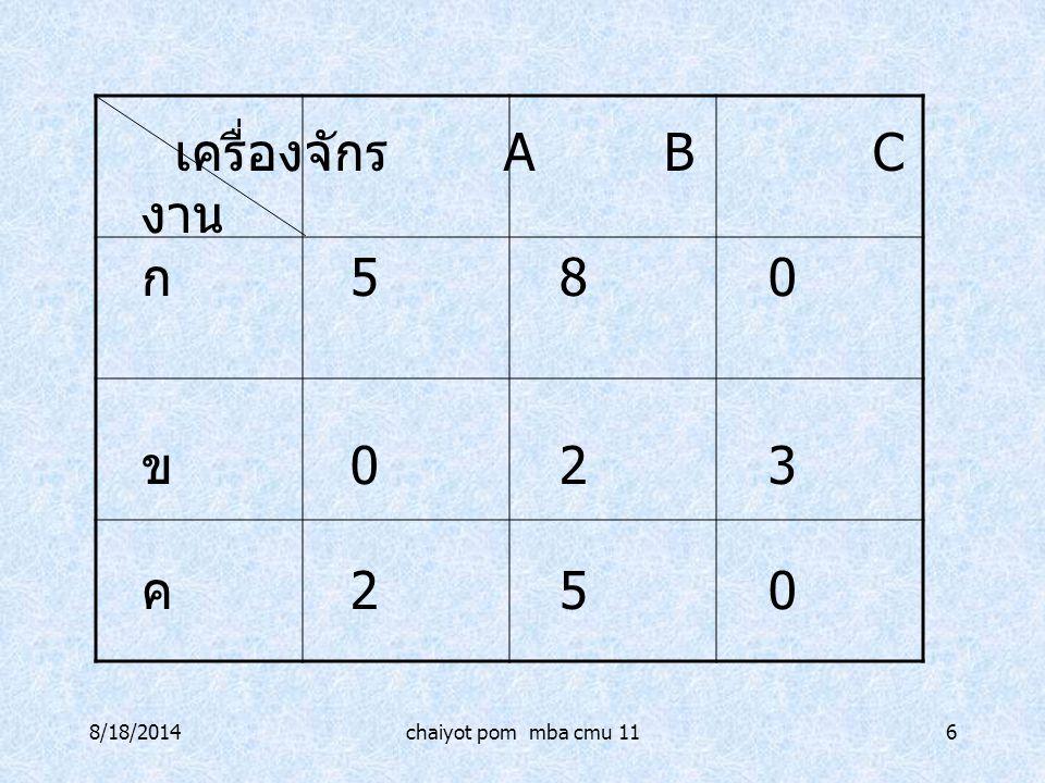 8/18/2014chaiyot pom mba cmu 116 เครื่องจักร ABC งาน ก 580 ข 023 ค 250