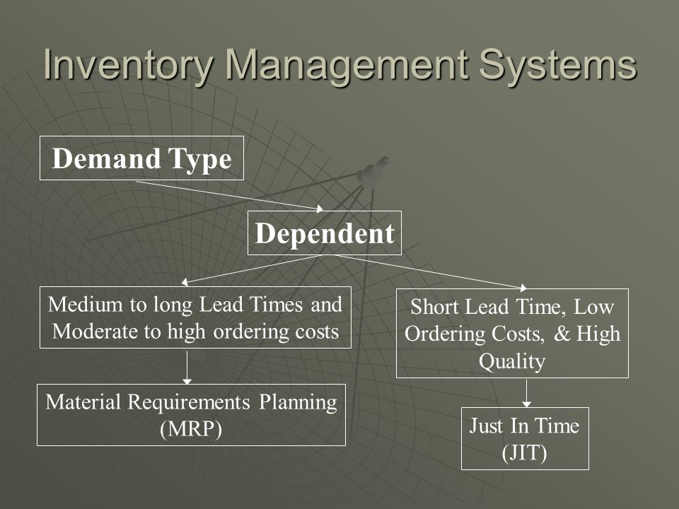 Inventory Management Systems Demand Type Independent Continuous Review (EOQ, ROP) Periodic Review (P, T) Just In Time (JIT) Medium to long Lead Times and Moderate to high ordering costs Short Lead Time, Low Ordering Costs, & High Quality