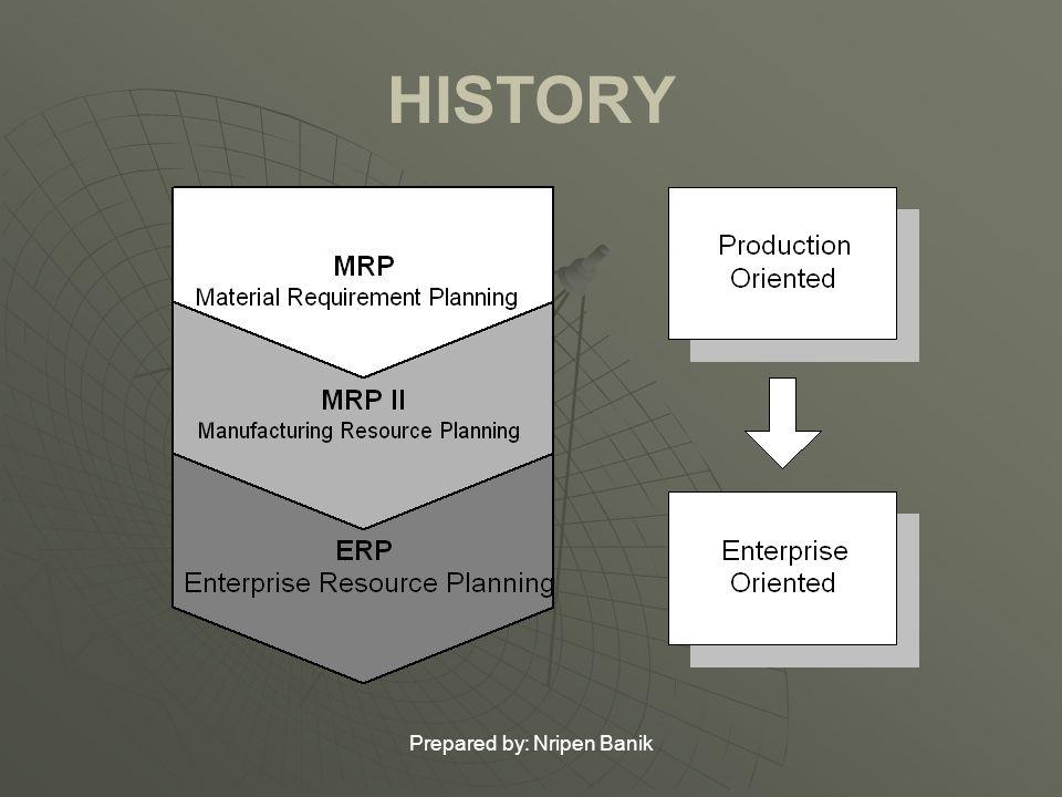การบริหารวัสดุ ( Material Management ) Transformation Supplier Purchase Production Distribution Customer Supplier Purchase Production Distribution Cus