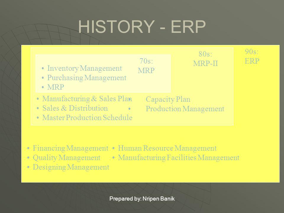 HISTORY Prepared by: Nripen Banik