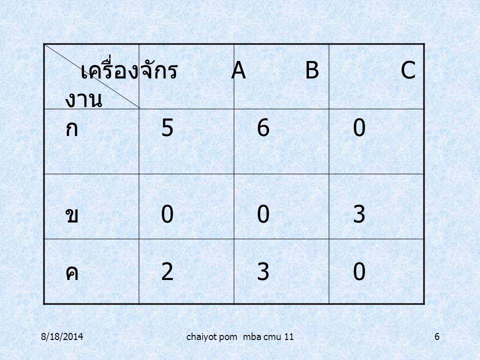 8/18/2014chaiyot pom mba cmu 116 เครื่องจักร ABC งาน ก 560 ข 003 ค 230