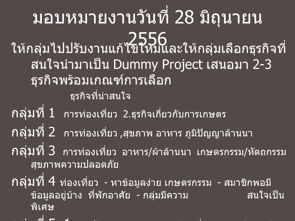 มอบหมายงานวันที่ 28 มิถุนายน 2556 ให้กลุ่มไปปรับงานแก้ไขใหม่และให้กลุ่มเลือกธุรกิจที่ สนใจนำมาเป็น Dummy Project เสนอมา 2-3 ธุรกิจพร้อมเกณฑ์การเลือก ธ