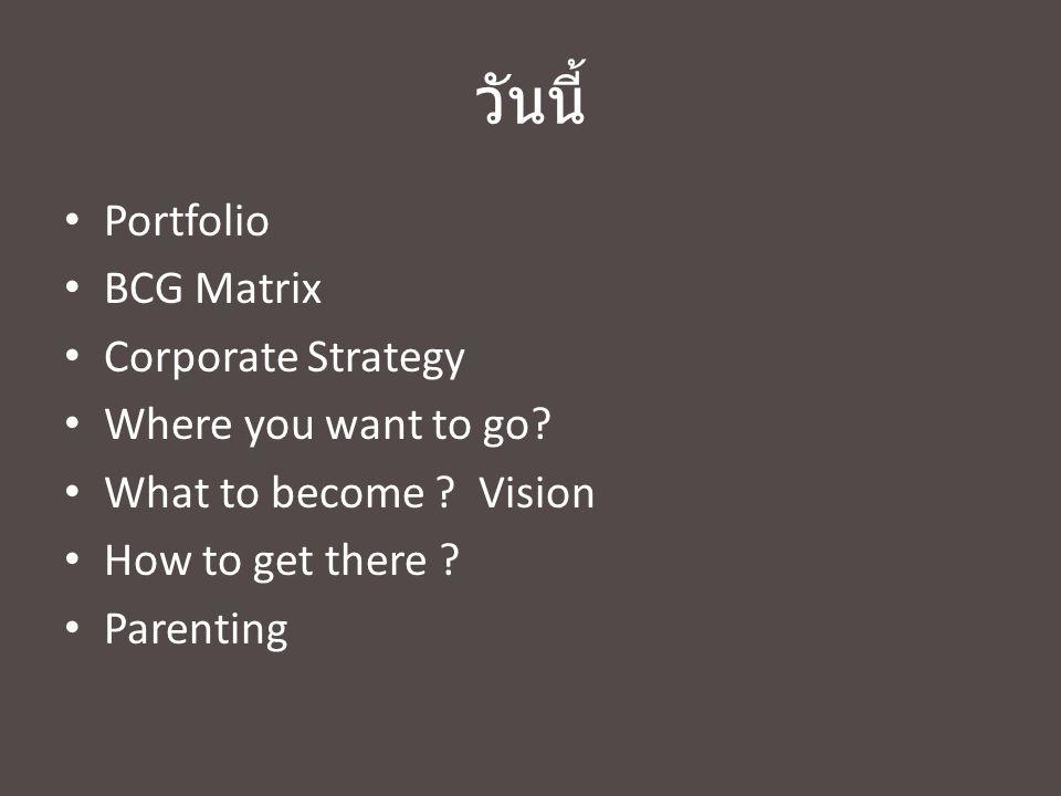วันนี้ Portfolio BCG Matrix Corporate Strategy Where you want to go? What to become ? Vision How to get there ? Parenting