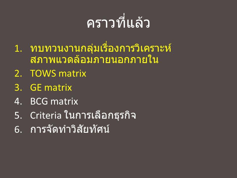 คราวที่แล้ว 1. ทบทวนงานกลุ่มเรื่องการวิเคราะห์ สภาพแวดล้อมภายนอกภายใน 2.TOWS matrix 3.GE matrix 4.BCG matrix 5.Criteria ในการเลือกธุรกิจ 6. การจัดทำวิ