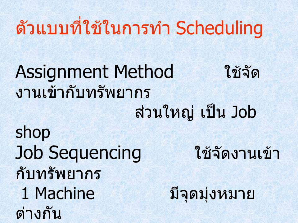 ตัวแบบที่ใช้ในการทำ Scheduling Assignment Method ใช้จัด งานเข้ากับทรัพยากร ส่วนใหญ่ เป็น Job shop Job Sequencing ใช้จัดงานเข้า กับทรัพยากร 1 Machine ม