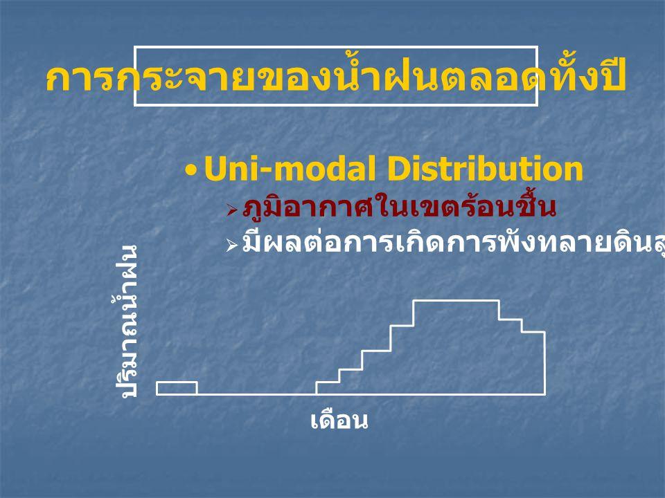 Uni-modal Distribution  ภูมิอากาศในเขตร้อนชื้น  มีผลต่อการเกิดการพังทลายดินสูง การกระจายของน้ำฝนตลอดทั้งปี เดือน ปริมาณน้ำฝน