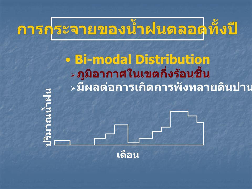 Bi-modal Distribution  ภูมิอากาศในเขตกึ่งร้อนชื้น  มีผลต่อการเกิดการพังทลายดินปานกลาง การกระจายของน้ำฝนตลอดทั้งปี เดือน ปริมาณน้ำฝน