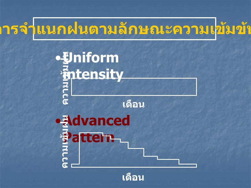การจำแนกฝนตามลักษณะความเข้มข้น Uniform intensity เดือน ความเข้มฝน Advanced Pattern เดือน ความเข้มฝน
