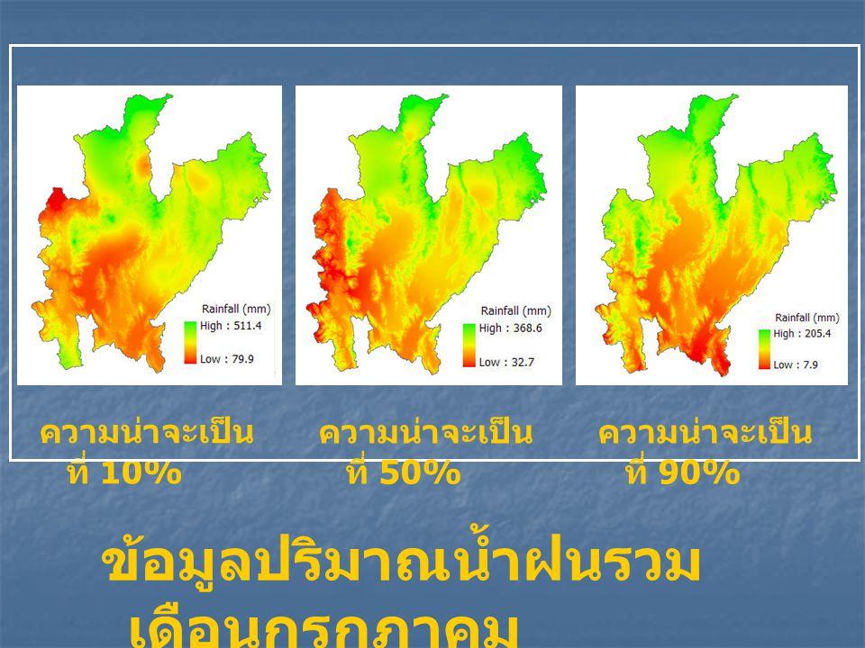ข้อมูลปริมาณน้ำฝนรวม เดือนกรกฎาคม ความน่าจะเป็น ที่ 10% ความน่าจะเป็น ที่ 50% ความน่าจะเป็น ที่ 90%
