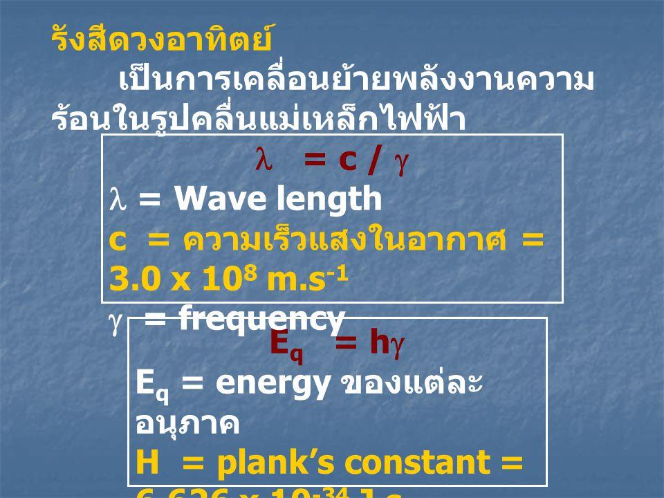รังสีดวงอาทิตย์ เป็นการเคลื่อนย้ายพลังงานความ ร้อนในรูปคลื่นแม่เหล็กไฟฟ้า E q = h  E q = energy ของแต่ละ อนุภาค H = plank's constant = 6.626 x 10 -34