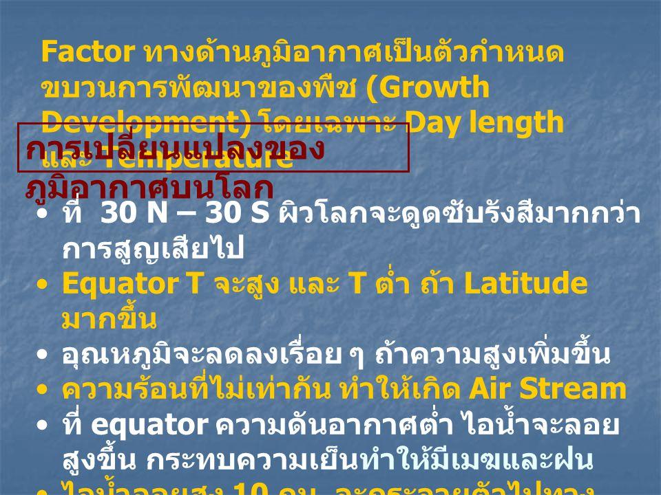 Factor ทางด้านภูมิอากาศเป็นตัวกำหนด ขบวนการพัฒนาของพืช (Growth Development) โดยเฉพาะ Day length และ Temperature การเปลี่ยนแปลงของ ภูมิอากาศบนโลก ที่ 3
