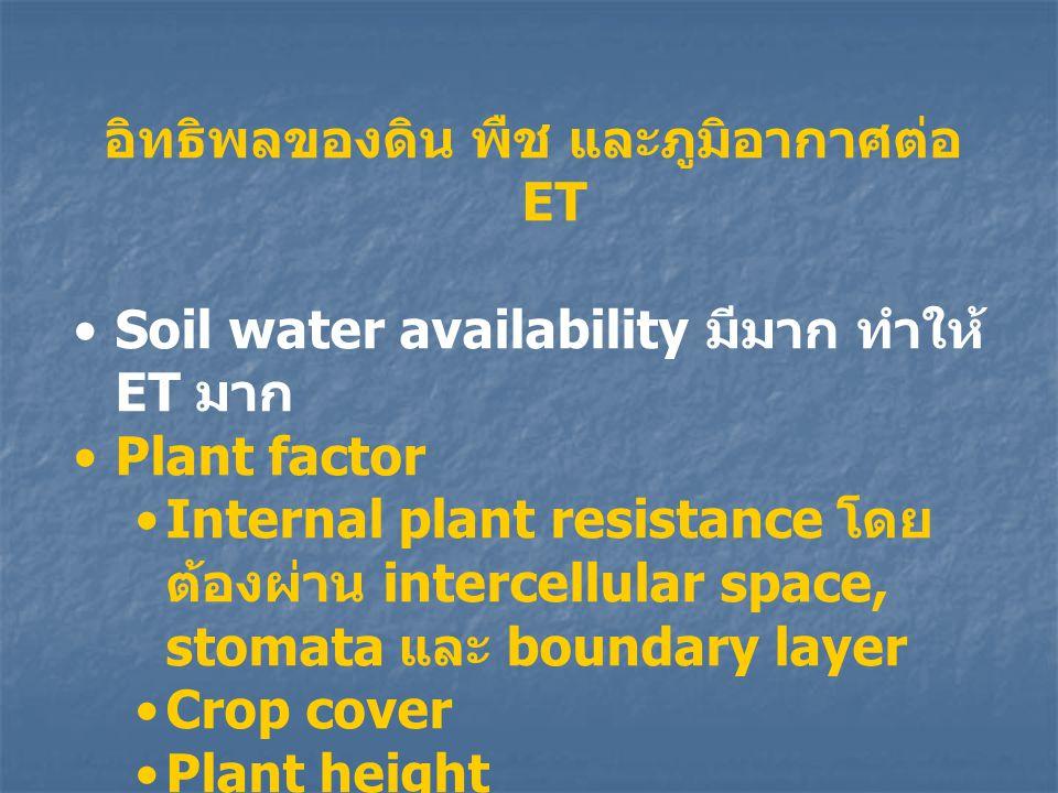อิทธิพลของดิน พืช และภูมิอากาศต่อ ET Soil water availability มีมาก ทำให้ ET มาก Plant factor Internal plant resistance โดย ต้องผ่าน intercellular spac