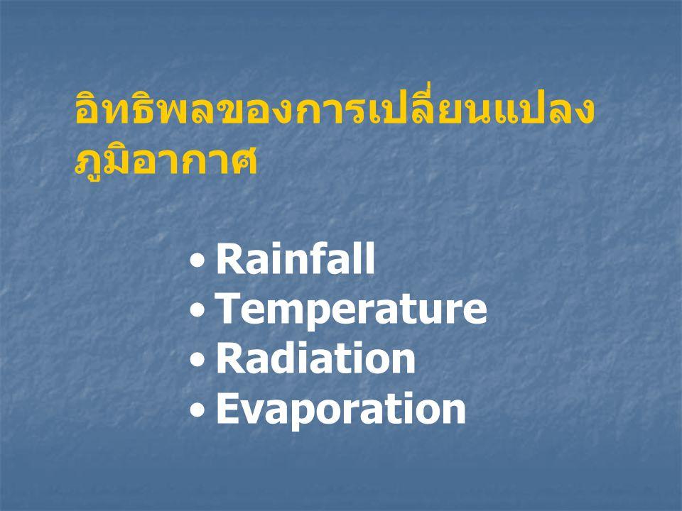 อิทธิพลของดิน พืช และภูมิอากาศต่อ ET Soil water availability มีมาก ทำให้ ET มาก Plant factor Internal plant resistance โดย ต้องผ่าน intercellular space, stomata และ boundary layer Crop cover Plant height