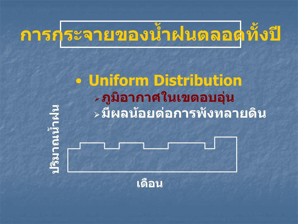 การกระจายของน้ำฝนตลอดทั้งปี Uniform Distribution  ภูมิอากาศในเขตอบอุ่น  มีผลน้อยต่อการพังทลายดิน เดือน ปริมาณน้ำฝน