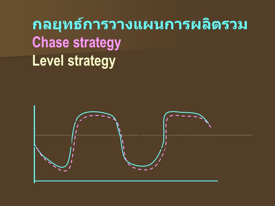 กลยุทธ์การวางแผนการผลิตรวม Chase strategy Level strategy Stable workforce-variable work hours