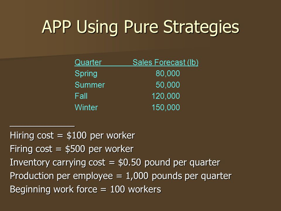 APP Using Pure Strategies Hiring cost = $100 per worker Firing cost = $500 per worker Inventory carrying cost = $0.50 pound per quarter Production per employee = 1,000 pounds per quarter Beginning work force = 100 workers QuarterSales Forecast (lb) Spring80,000 Summer50,000 Fall120,000 Winter150,000
