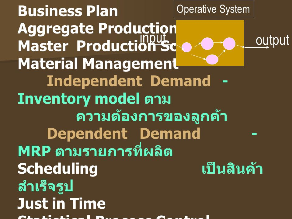 Business Plan Aggregate Production Plan Master Production Schedule Material Management Independent Demand- Inventory model ตาม ความต้องการของลูกค้า Dependent Demand- MRP ตามรายการที่ผลิต Scheduling เป็นสินค้า สำเร็จรูป Just in Time Statistical Process Control Maintenance Operative System input output