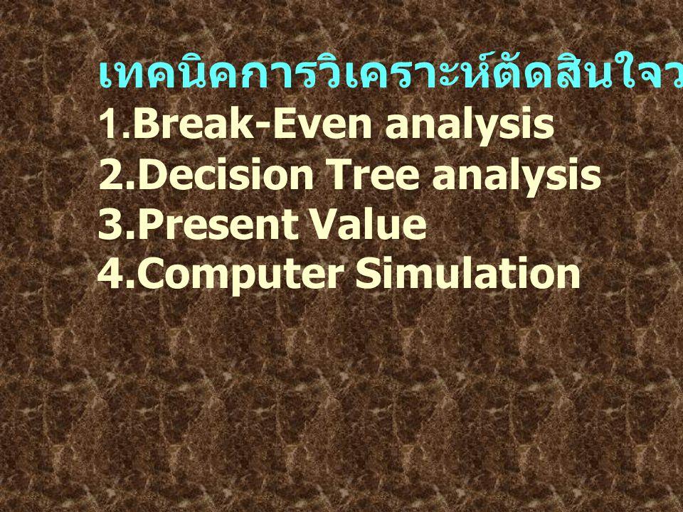 เทคนิคการวิเคราะห์ตัดสินใจวางแผนกำลังผลิต 1.Break-Even analysis 2.Decision Tree analysis 3.Present Value 4.Computer Simulation