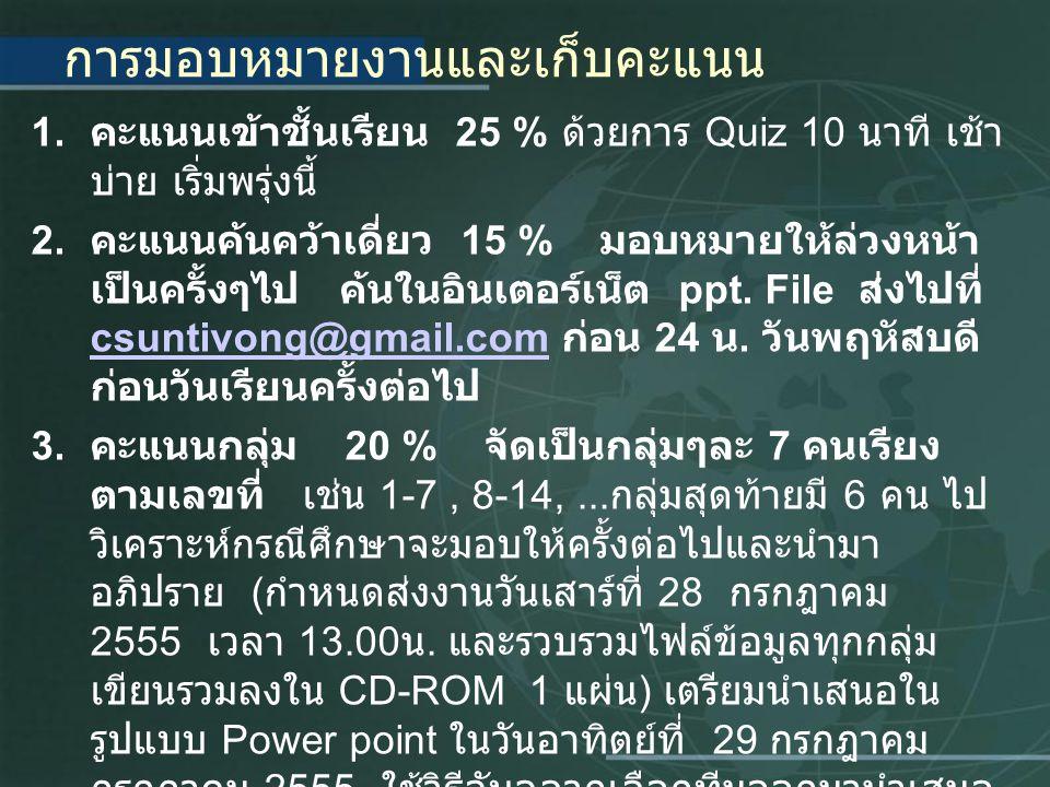 การมอบหมายงานและเก็บคะแนน 1. คะแนนเข้าชั้นเรียน 25 % ด้วยการ Quiz 10 นาที เช้า บ่าย เริ่มพรุ่งนี้  คะแนนค้นคว้าเดี่ยว 15 % มอบหมายให้ล่วงหน้า เป็นคร