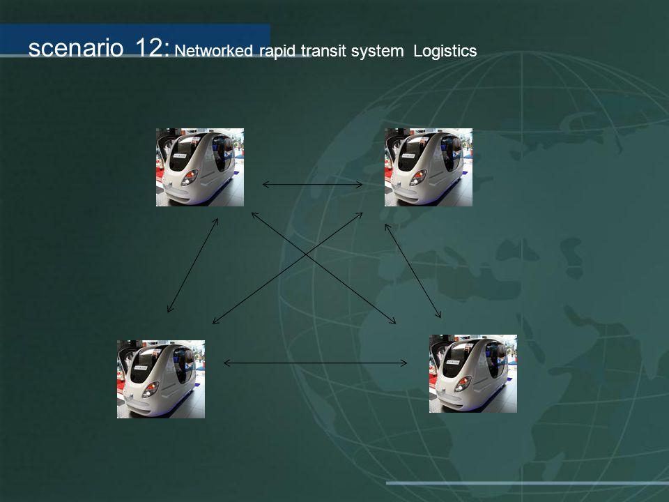 scenario 12: Networked rapid transit system Logistics