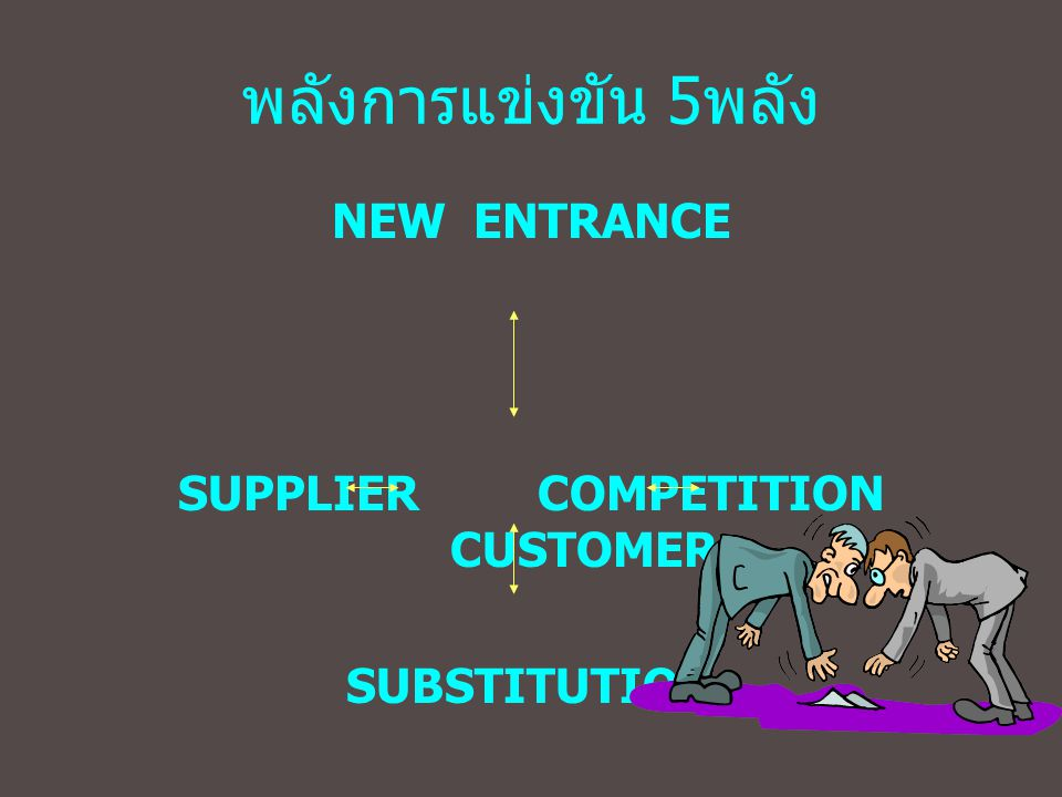 พลังการแข่งขัน 5 พลัง NEW ENTRANCE SUPPLIER COMPETITION CUSTOMER SUBSTITUTION