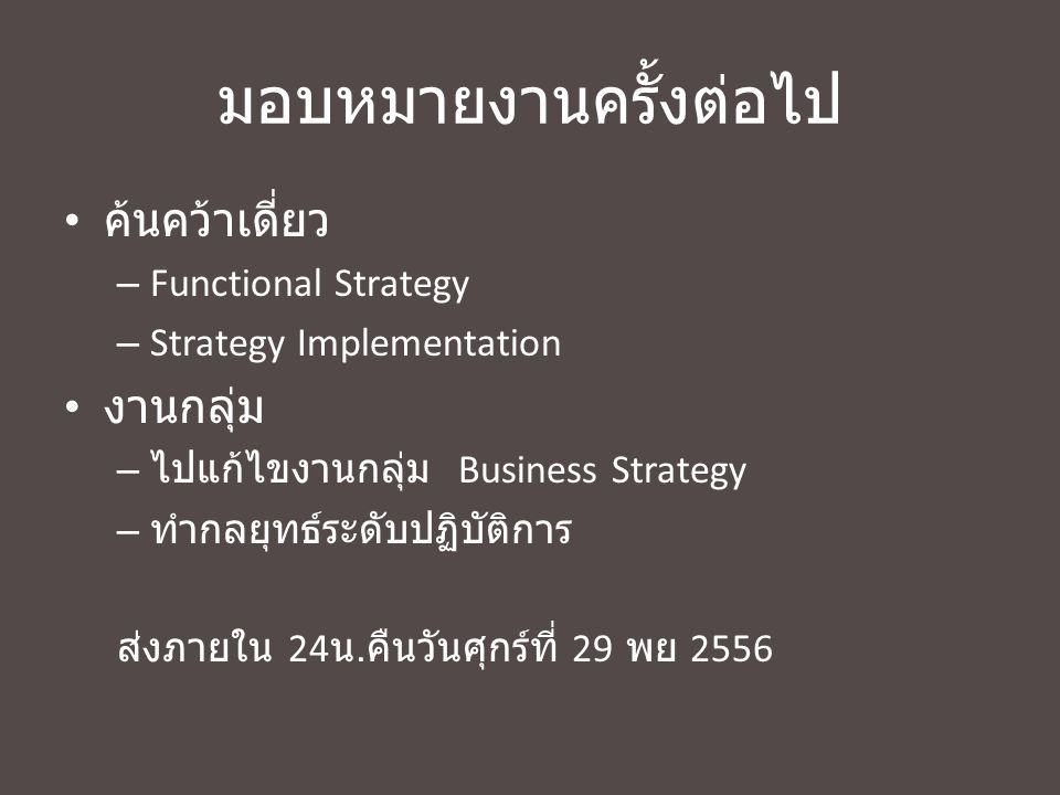 มอบหมายงานครั้งต่อไป ค้นคว้าเดี่ยว – Functional Strategy – Strategy Implementation งานกลุ่ม – ไปแก้ไขงานกลุ่ม Business Strategy – ทำกลยุทธ์ระดับปฏิบัติการ ส่งภายใน 24 น.