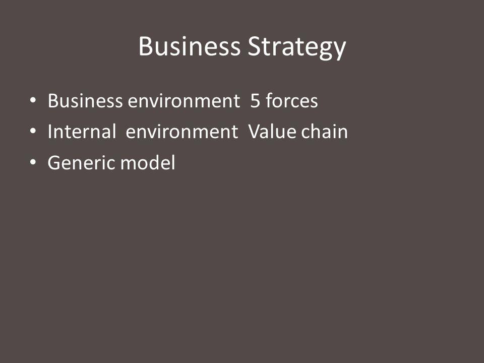 วงจรชีวิตธุรกิจ / อุตสาหกรรม Demand DevelopmentGrowthMaturityDecline User / buyer Competitive Conditions Demand : Supply Time Few Growing Saturate Drop Few Entry Fight to maintain Some Exit Fight for share efficiency/low cost Selective distribution D.