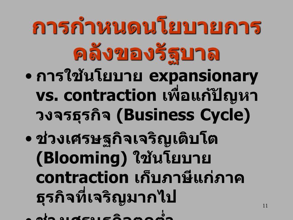 11 การกำหนดนโยบายการ คลังของรัฐบาล การใช้นโยบาย expansionary vs. contraction เพื่อแก้ปัญหา วงจรธุรกิจ (Business Cycle) ช่วงเศรษฐกิจเจริญเติบโต (Bloomi